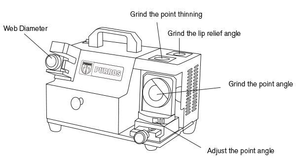 Broca Re-sharpener, broca moendo fabricantes de máquina, máquina de moer broca