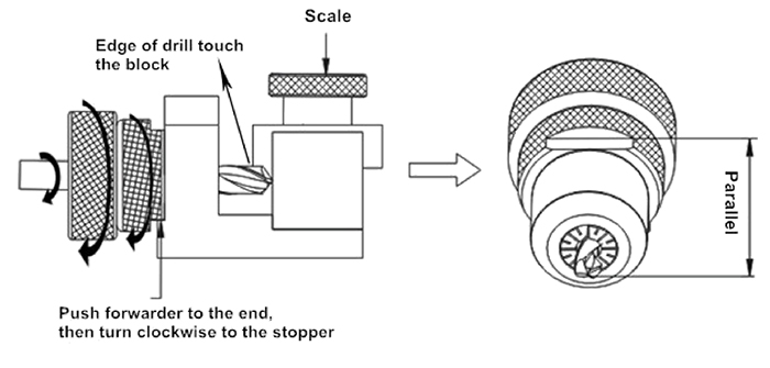 operations guide of drill bit grinding