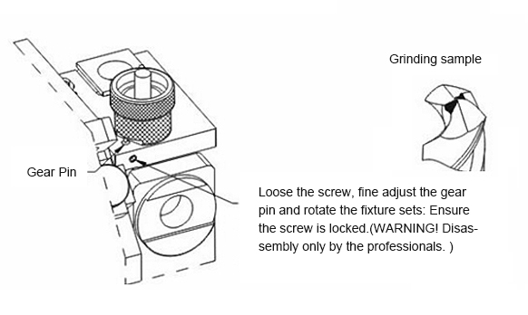 Operations Guide of Drill Bit Grinding, Front Cutting Lip Grinding