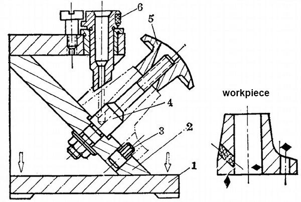 Estructura de la plantilla de perforación Plantilla de perforación fija