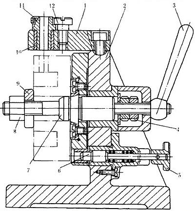 Struktur der Bohrlehre Bohrmaschine Jig