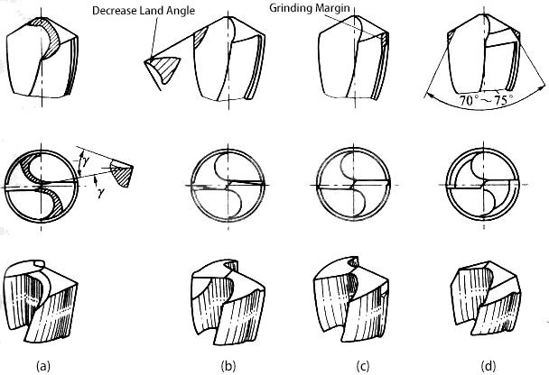 Per i difetti della punta elicoidale sopra, occorre rettificare la punta elicoidale secondo diversi materiali e condizioni di perforazione