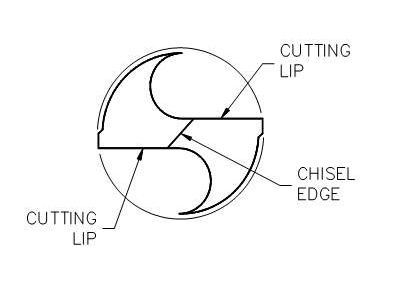 How to solve the large wear and chipping, crushing of the chisel edge