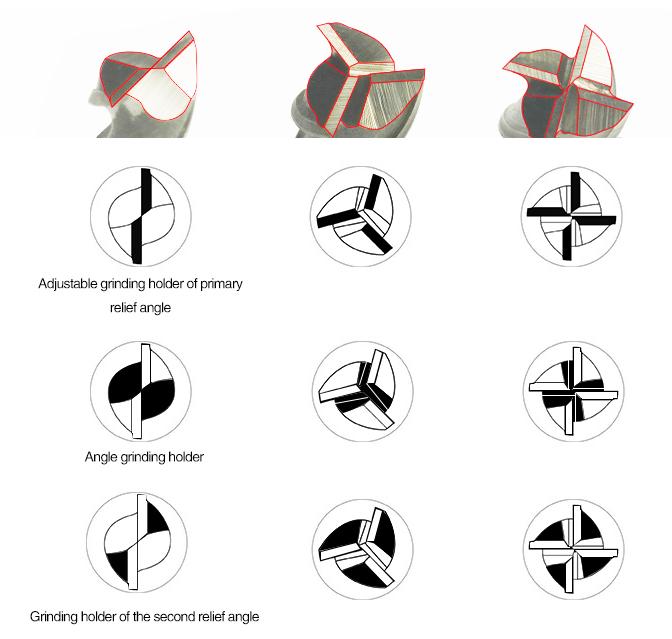Schaftfräsmaschinen können 2-Wellen-, 3-Wellen-, 4-Schneiden-Schaftfräser schleifen
