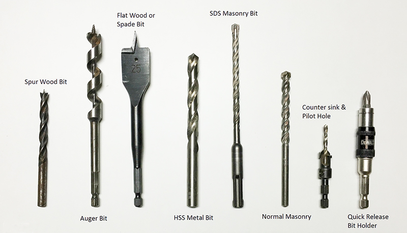 Tips For Using Drill Bits Purros Machinery Co Ltd